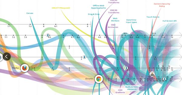 cloud-infographics-3