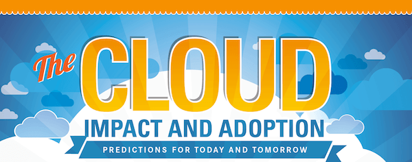 cloud-infographics-4