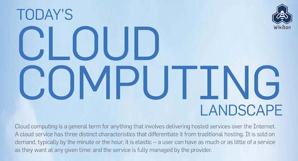 cloud-infographics-5