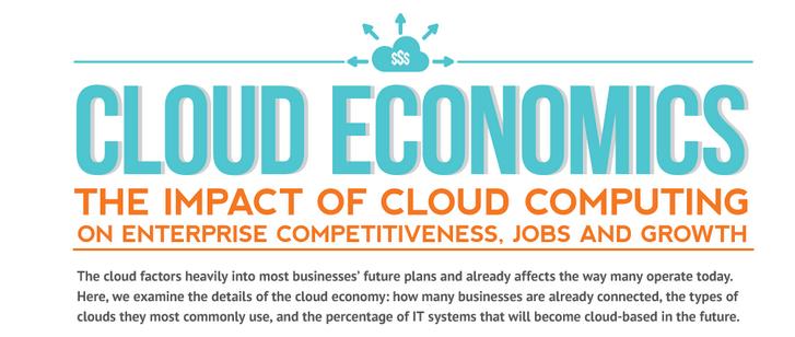 cloud-infographics-8