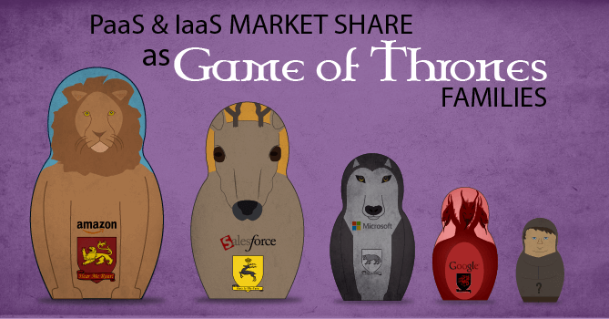 cloud providers as game of thrones families