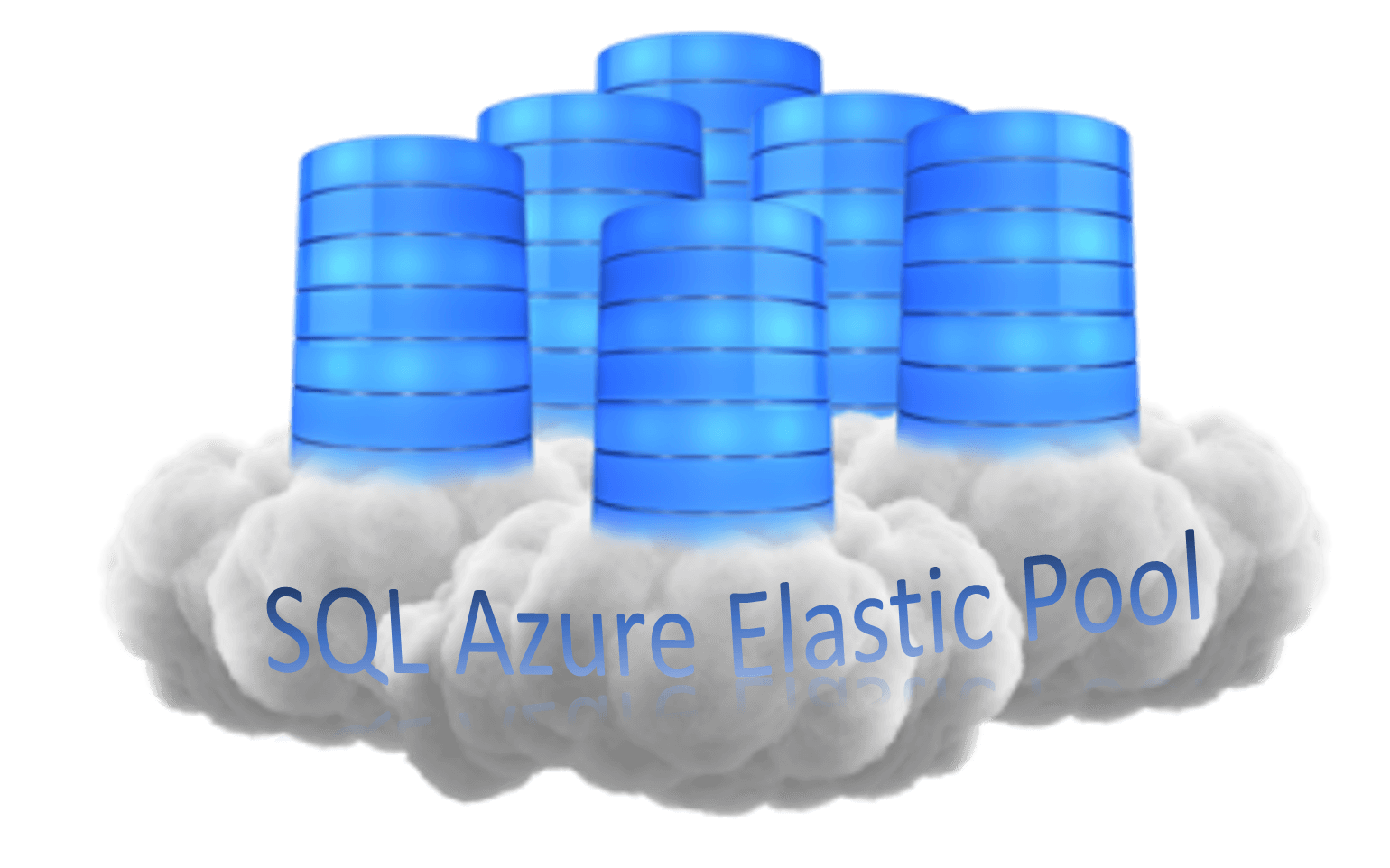 SQL Azure Elastic Pool - Product Review