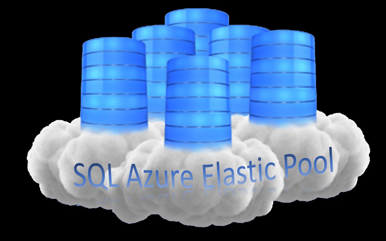 SQL Azure Elastic Pool