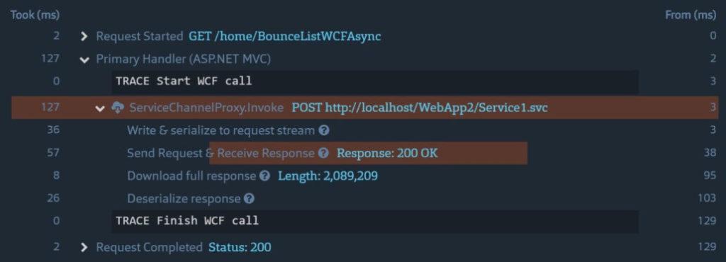 wcf-request-1030x372