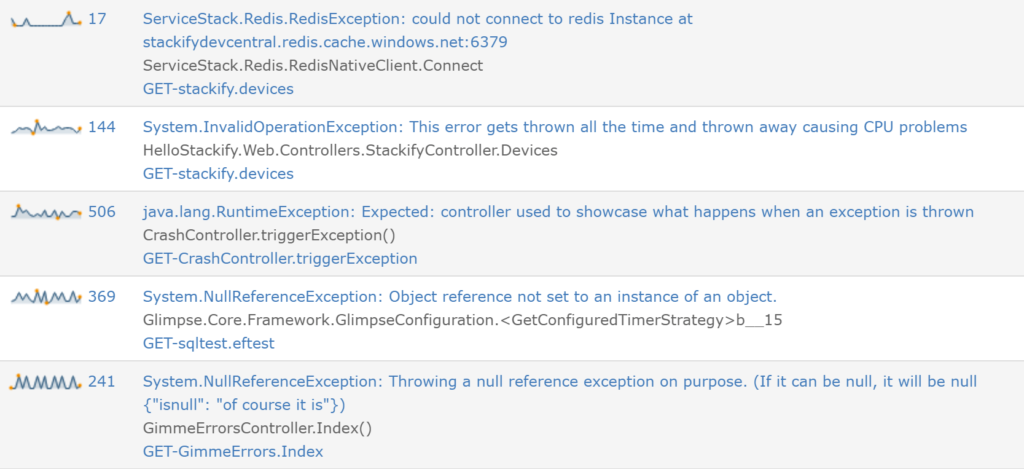 Monitor unique application errors