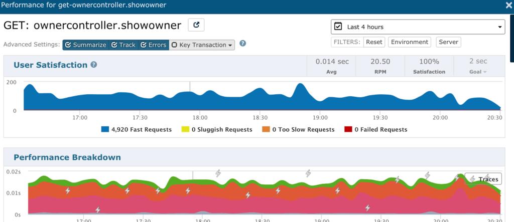 java profiler performance aggregation