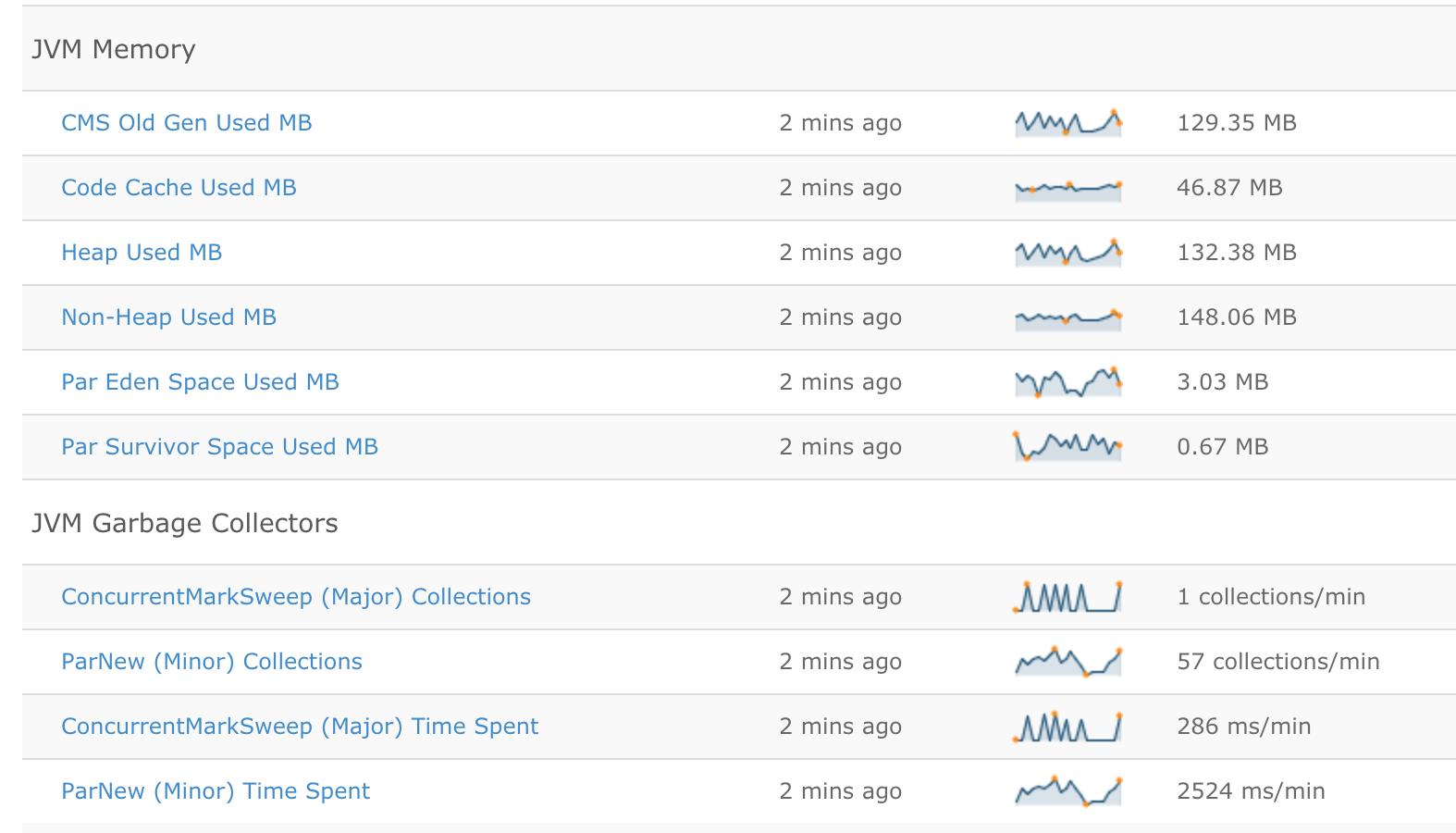 Stackify JVM smart default monitors