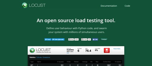 Top Load Testing Tools: The Best Tools for Load Testing Reviewed