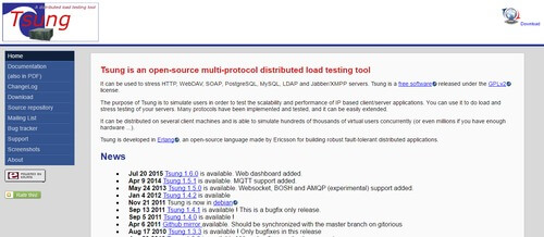 Top Load Testing Tools: The Best Tools for Load Testing Reviewed ...
