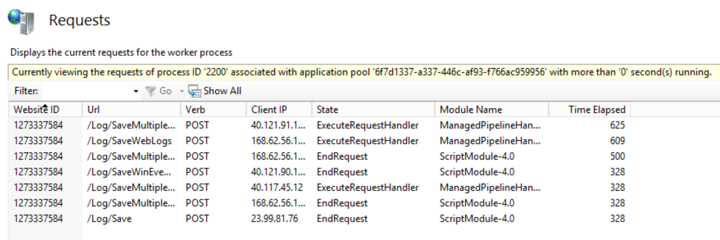 You can see that each request is in different parts of the ASP.NET pipeline and currently executing different HTTP modules.