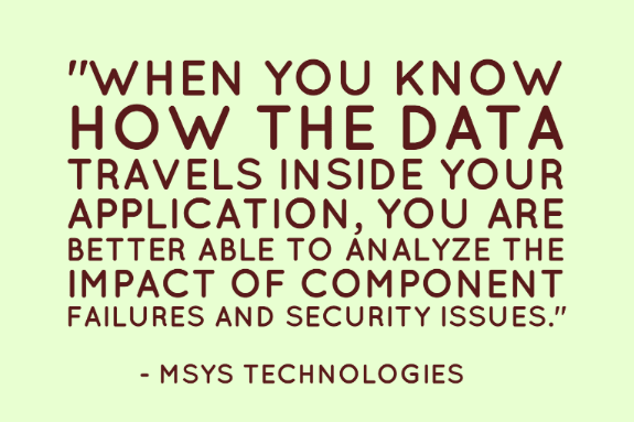 """When you know how the data travels inside your application, you are better able to analyze the impact of component failures and security issues."" - MSys Technologies"