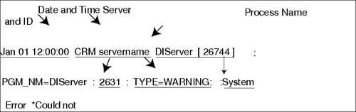 Syslog Tutorial: Features, Code Examples, Tutorials & More
