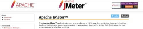 Apache JMeter™