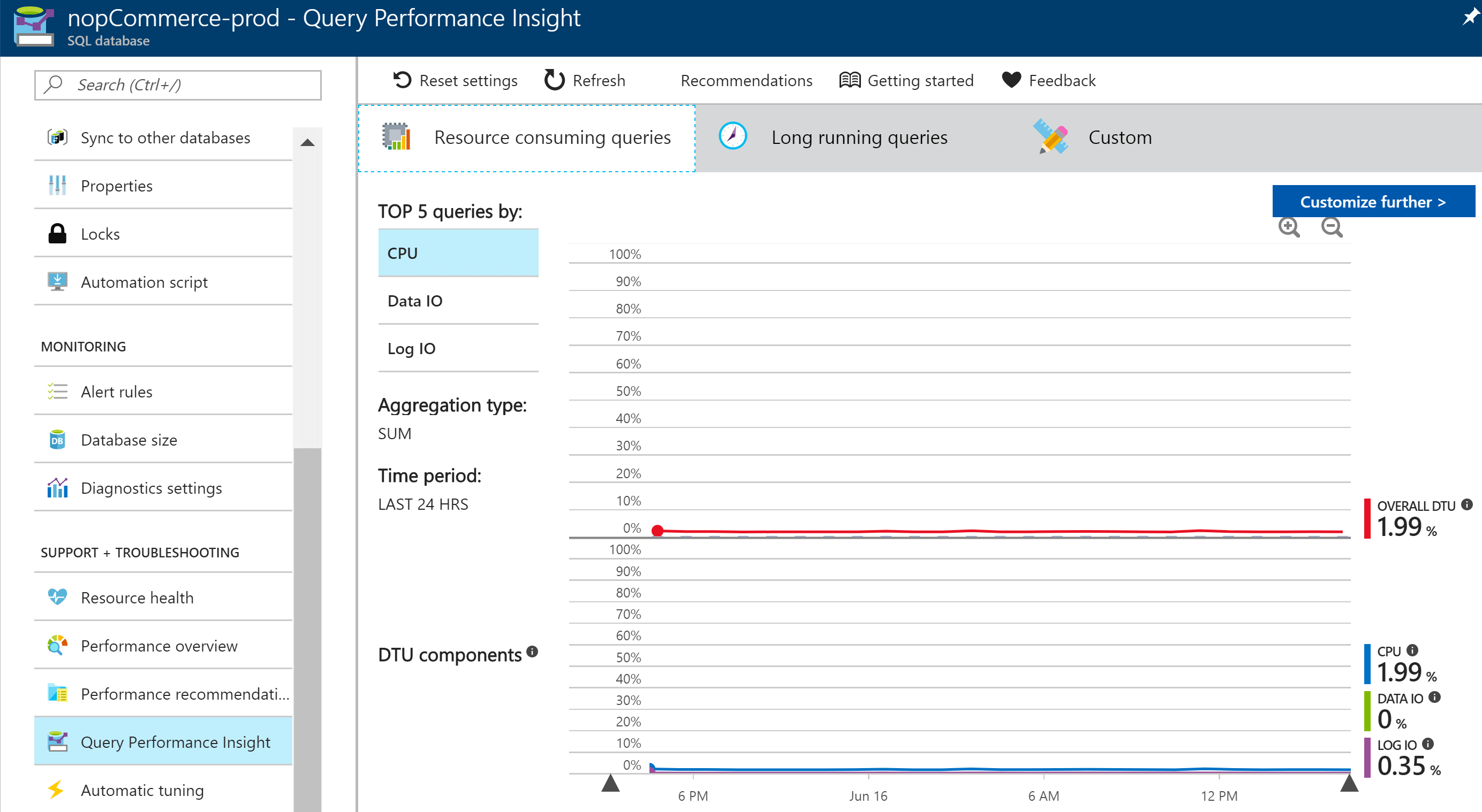 In the screenshot you can see how SQL Azure makes it easy to use your queries that use the most CPU, Data IO, and Log IO. It is has some great basic reporting built into it.