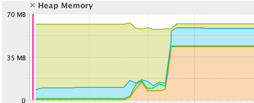 Java String intern memory leak