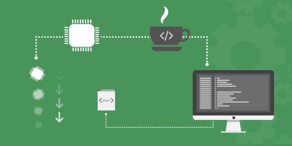 Understand Java Memory Leaks