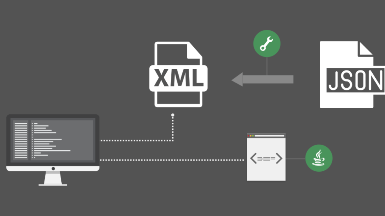 Solving the XML Problem with Jackson