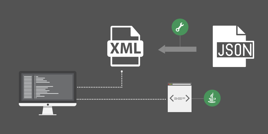 Use Jackson XML module to support for both JSON and XML data