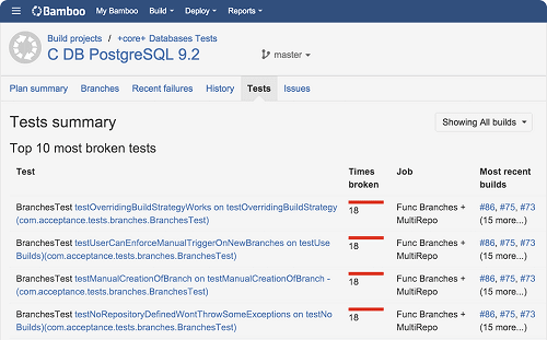 top software deployment tools 25 tools to streamline deployment