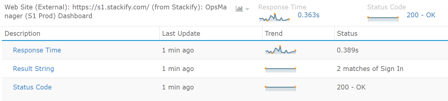 Website Availability Monitoring with Retrace