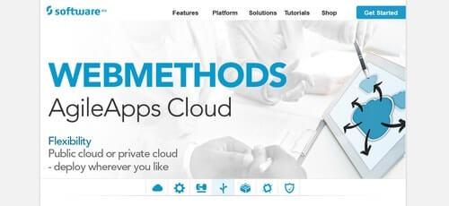 WebMethods
