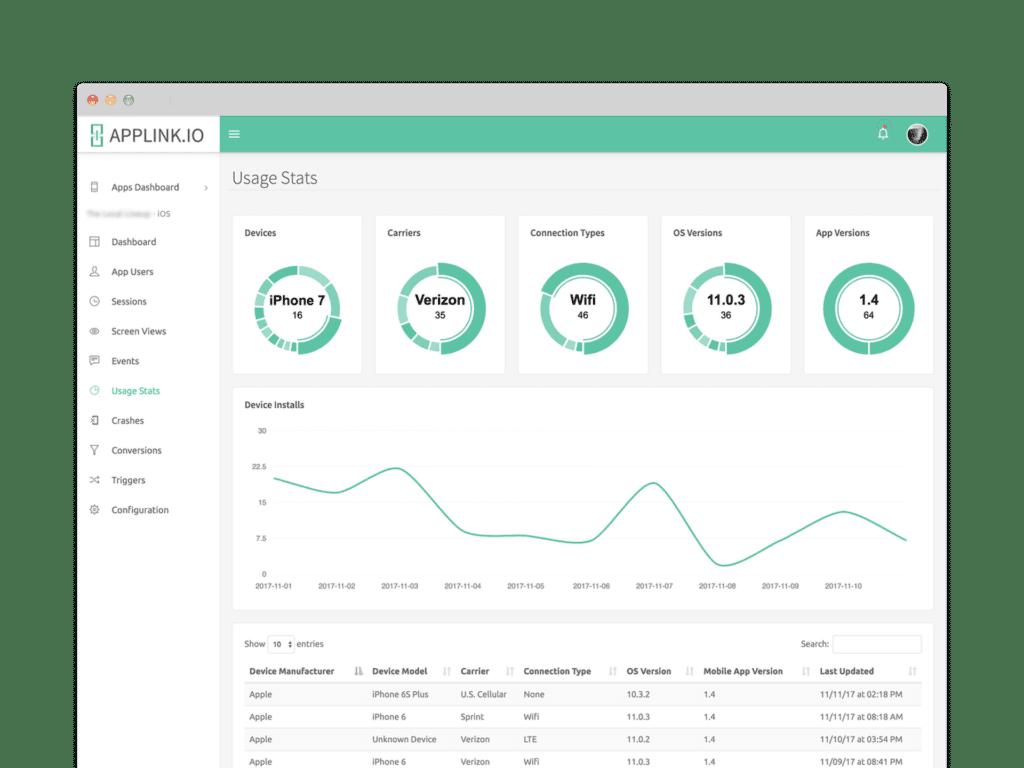 Applink.io Usage Stats screenshot