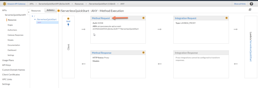 AWS Lambda method request screenshot
