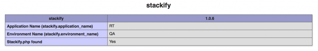 Run the phpinfo web page, and you should see a Stackify extension being turned on:
