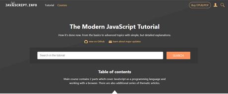 Learn JavaScript: Tutorials for Beginners, Intermediate and Advanced