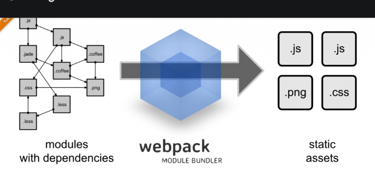 Webpack screenshot