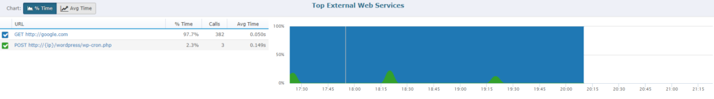 External web service Retrace