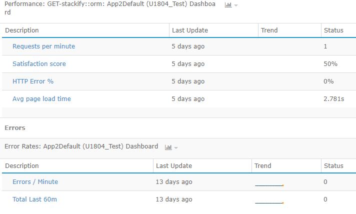 code-level app monitoring